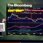 Alibaba resultados financeiros
